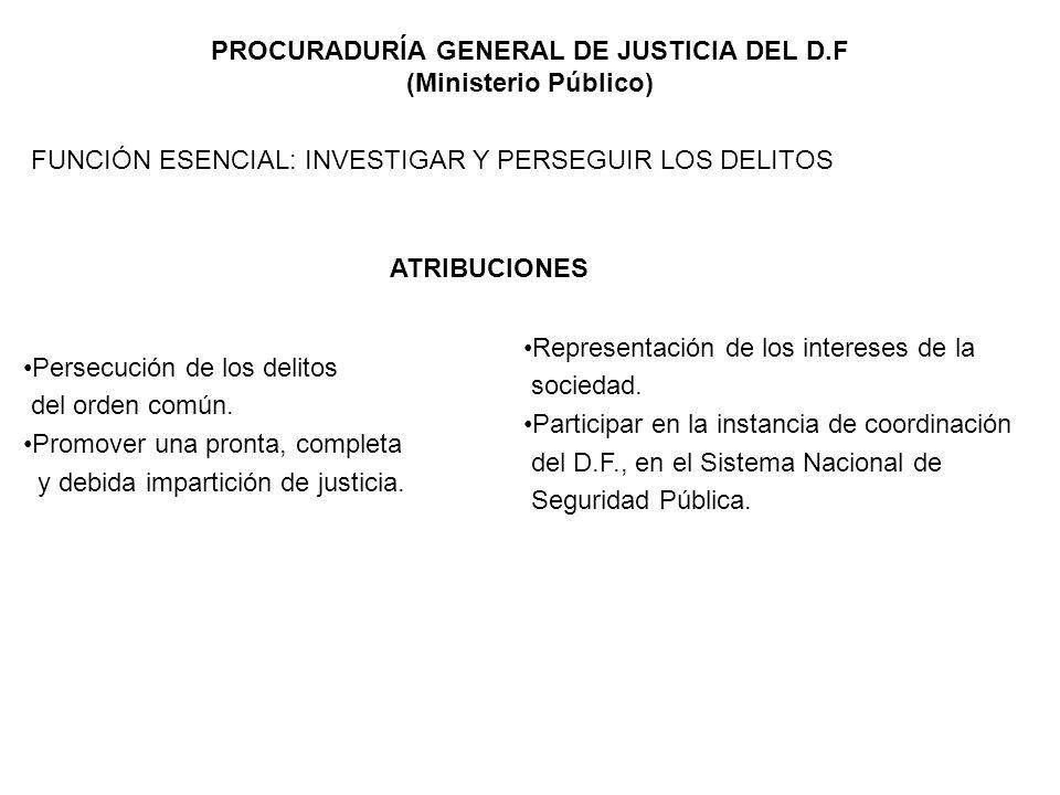 PROCURADURÍA GENERAL DE JUSTICIA DEL D.F (Ministerio Público) FUNCIÓN ESENCIAL: INVESTIGAR Y PERSEGUIR LOS DELITOS ATRIBUCIONES Persecución de los delitos del orden común.