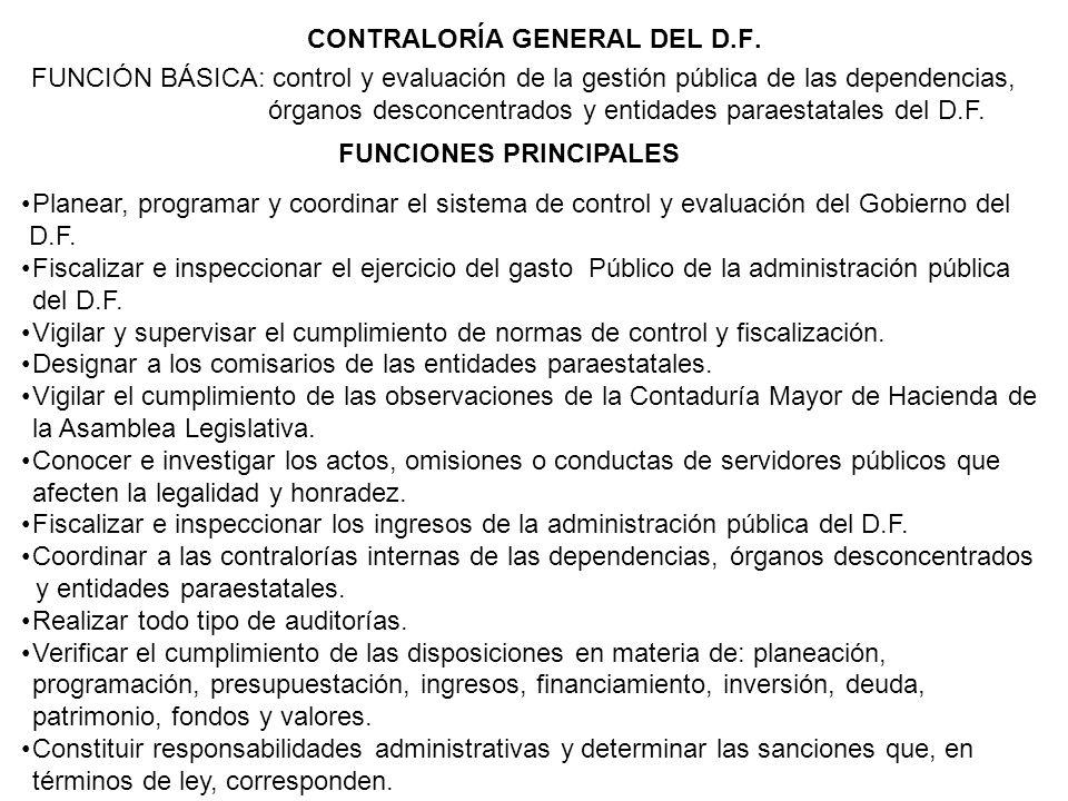CONTRALORÍA GENERAL DEL D.F. FUNCIÓN BÁSICA: control y evaluación de la gestión pública de las dependencias, órganos desconcentrados y entidades parae