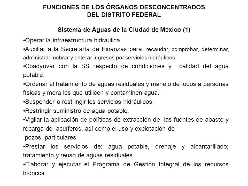 FUNCIONES DE LOS ÓRGANOS DESCONCENTRADOS DEL DISTRITO FEDERAL Sistema de Aguas de la Ciudad de México (1) Operar la infraestructura hidráulica Auxilia