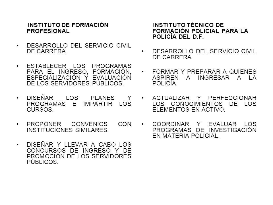 INSTITUTO DE FORMACIÓN PROFESIONAL DESARROLLO DEL SERVICIO CIVIL DE CARRERA. ESTABLECER LOS PROGRAMAS PARA EL INGRESO, FORMACIÓN, ESPECIALIZACIÓN Y EV
