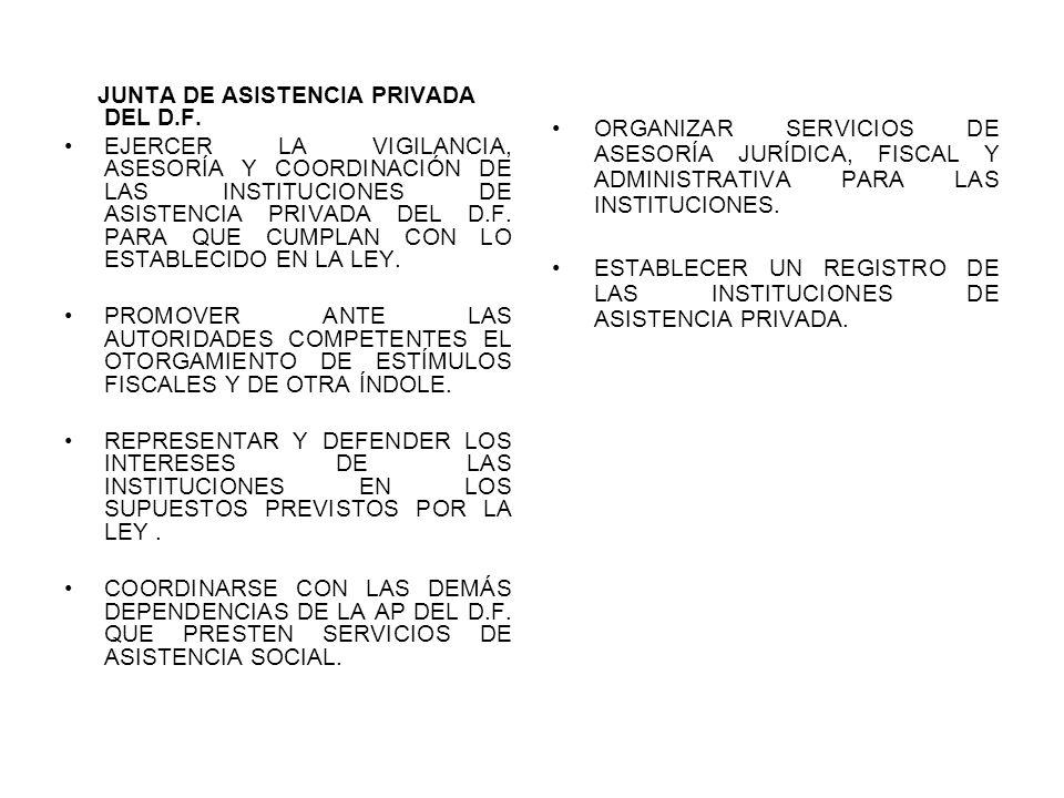 JUNTA DE ASISTENCIA PRIVADA DEL D.F.