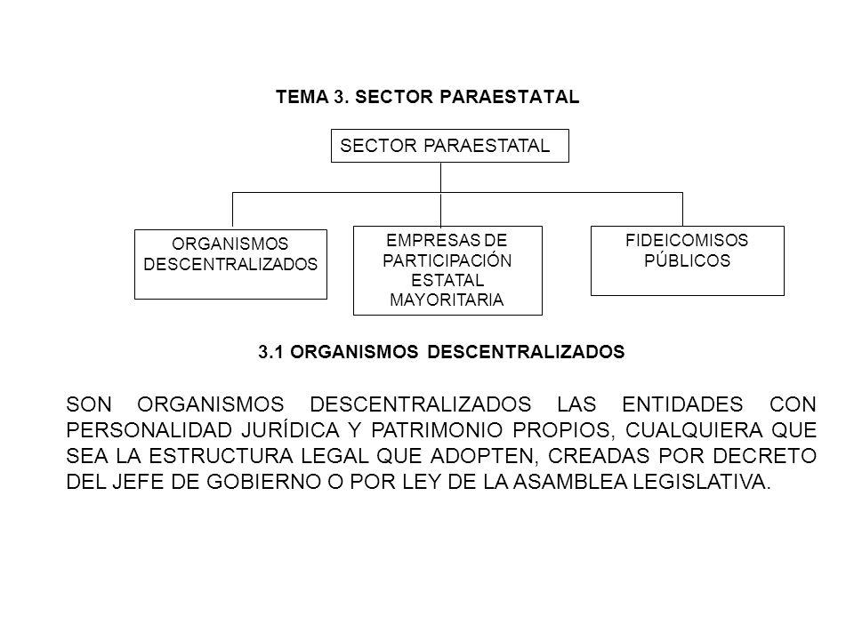 TEMA 3. SECTOR PARAESTATAL 3.1 ORGANISMOS DESCENTRALIZADOS SON ORGANISMOS DESCENTRALIZADOS LAS ENTIDADES CON PERSONALIDAD JURÍDICA Y PATRIMONIO PROPIO