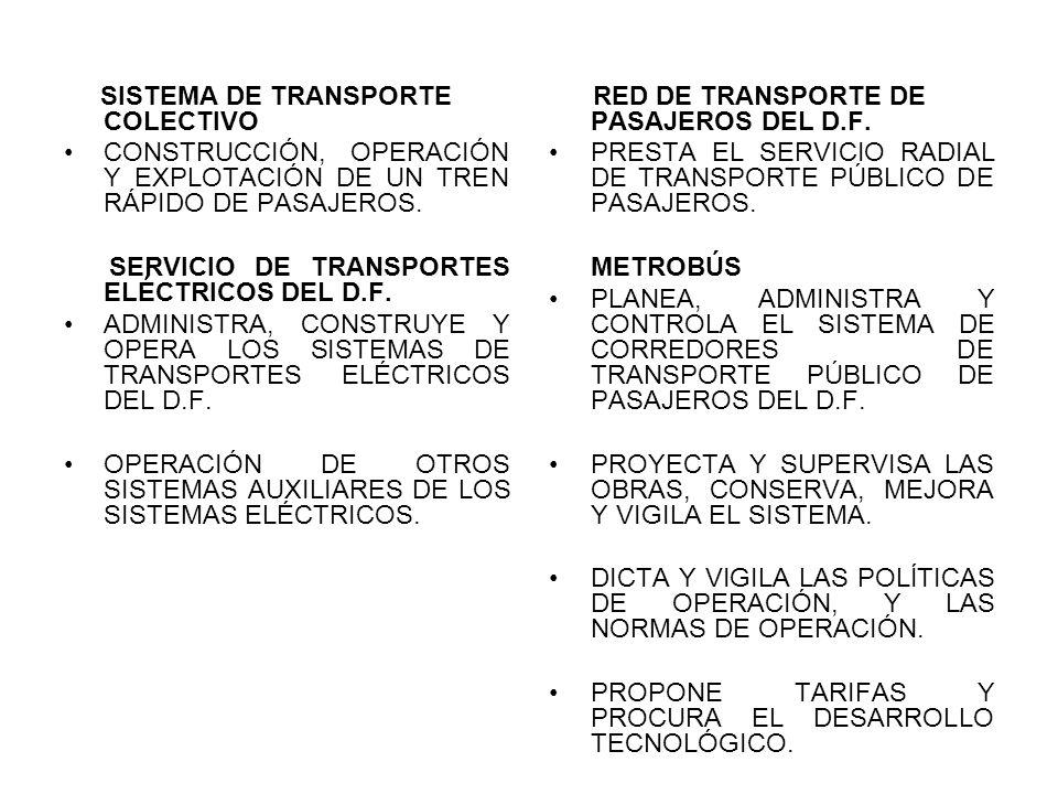 SISTEMA DE TRANSPORTE COLECTIVO CONSTRUCCIÓN, OPERACIÓN Y EXPLOTACIÓN DE UN TREN RÁPIDO DE PASAJEROS. SERVICIO DE TRANSPORTES ELÉCTRICOS DEL D.F. ADMI