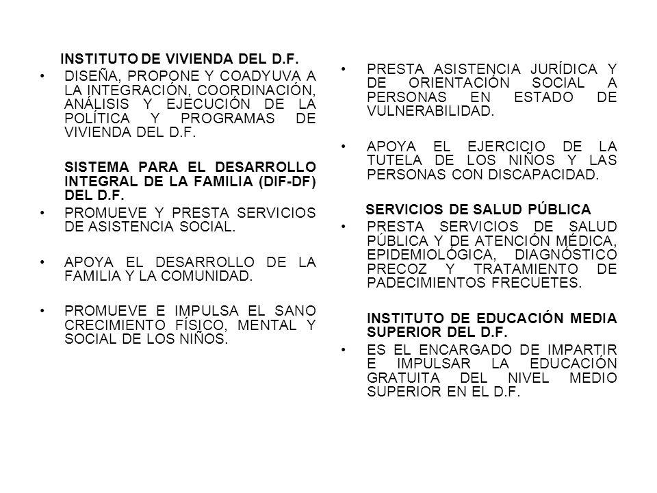 INSTITUTO DE VIVIENDA DEL D.F. DISEÑA, PROPONE Y COADYUVA A LA INTEGRACIÓN, COORDINACIÓN, ANÁLISIS Y EJECUCIÓN DE LA POLÍTICA Y PROGRAMAS DE VIVIENDA
