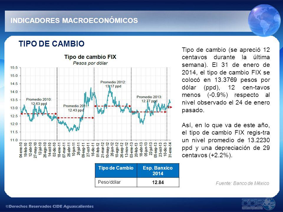TASAS DE INTERÉS INDICADORES MACROECONÓMICOS Las tasas de interés de los Certificados de la Tesorería (Cetes) registraron resultados mixtos en la subasta número 06 del año, de acuerdo con el Banco de México (Banxico).