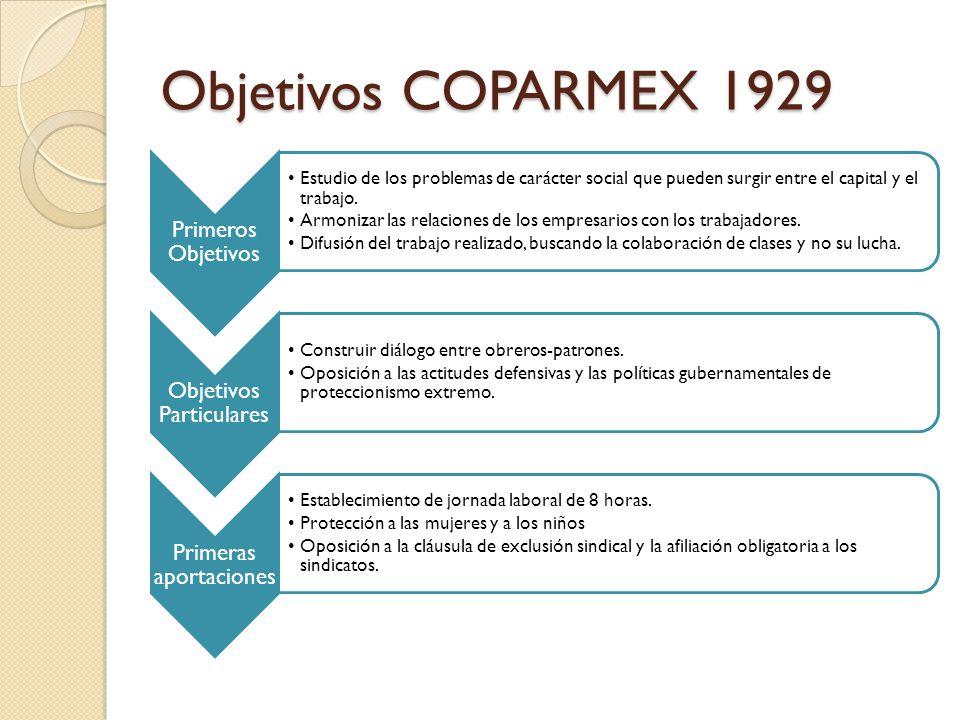 Objetivos COPARMEX 1929 Primeros Objetivos Estudio de los problemas de carácter social que pueden surgir entre el capital y el trabajo.