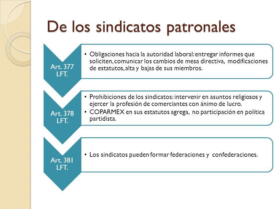 De los sindicatos patronales Art.377 LFT.