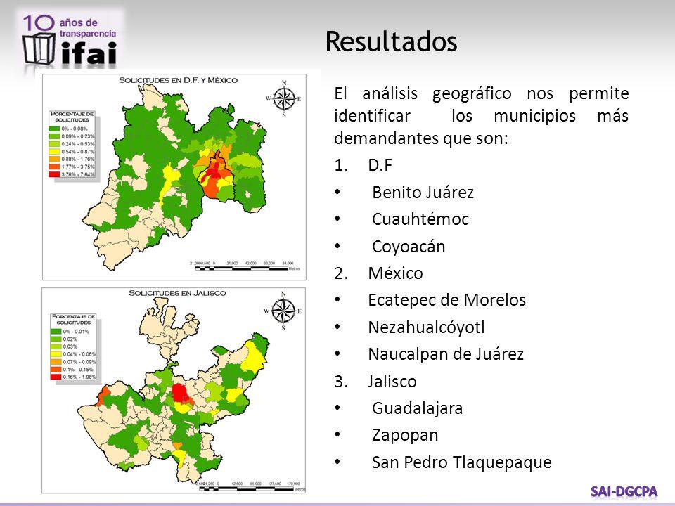 Resultados El análisis geográfico nos permite identificar los municipios más demandantes que son: 1.D.F Benito Juárez Cuauhtémoc Coyoacán 2.México Ecatepec de Morelos Nezahualcóyotl Naucalpan de Juárez 3.Jalisco Guadalajara Zapopan San Pedro Tlaquepaque