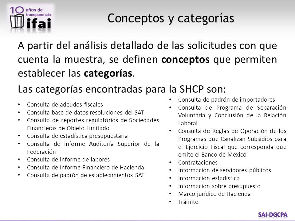 CategoríaJustificaciónMarco legal Trámite Atención Ciudadana Información sobre competencias de la Secretaría; información sobre reparto de utilidades que corresponden a trabajadores; Certificados bajo la norma ISO 9000-2000, en esa Secretaria, entre otras.