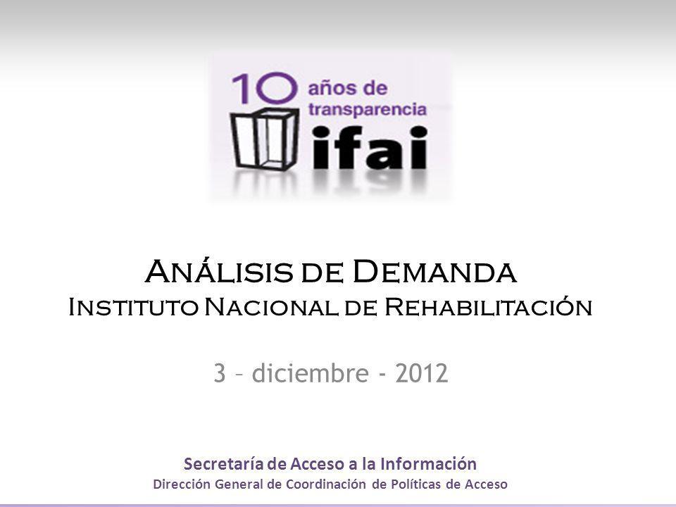 Secretaría de Acceso a la Información Dirección General de Coordinación de Políticas de Acceso Análisis de Demanda Instituto Nacional de Rehabilitación 3 – diciembre - 2012