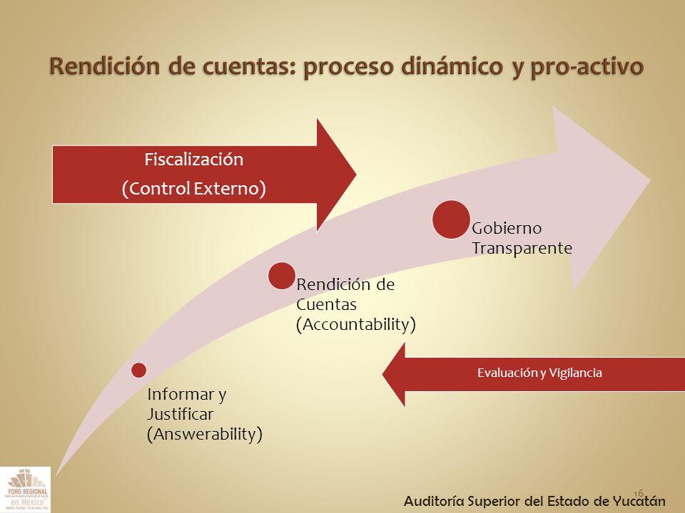 Informar y Justificar (Answerability) Rendición de Cuentas (Accountability) Gobierno Transparente Auditoría Superior del Estado de Yucatán Fiscalización (Control Externo) Evaluación y Vigilancia 16