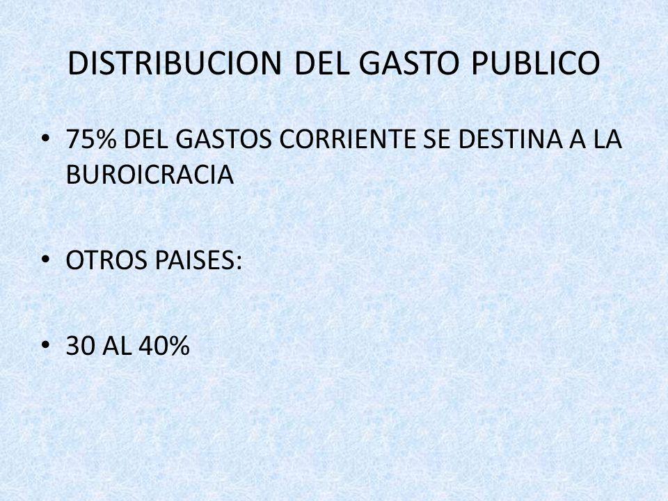 DISTRIBUCION DEL GASTO PUBLICO 75% DEL GASTOS CORRIENTE SE DESTINA A LA BUROICRACIA OTROS PAISES: 30 AL 40%