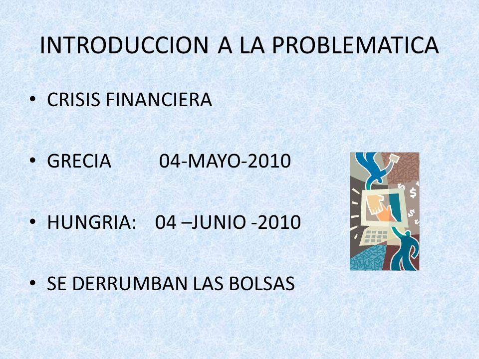 INTRODUCCION A LA PROBLEMATICA CRISIS FINANCIERA GRECIA 04-MAYO-2010 HUNGRIA: 04 –JUNIO -2010 SE DERRUMBAN LAS BOLSAS