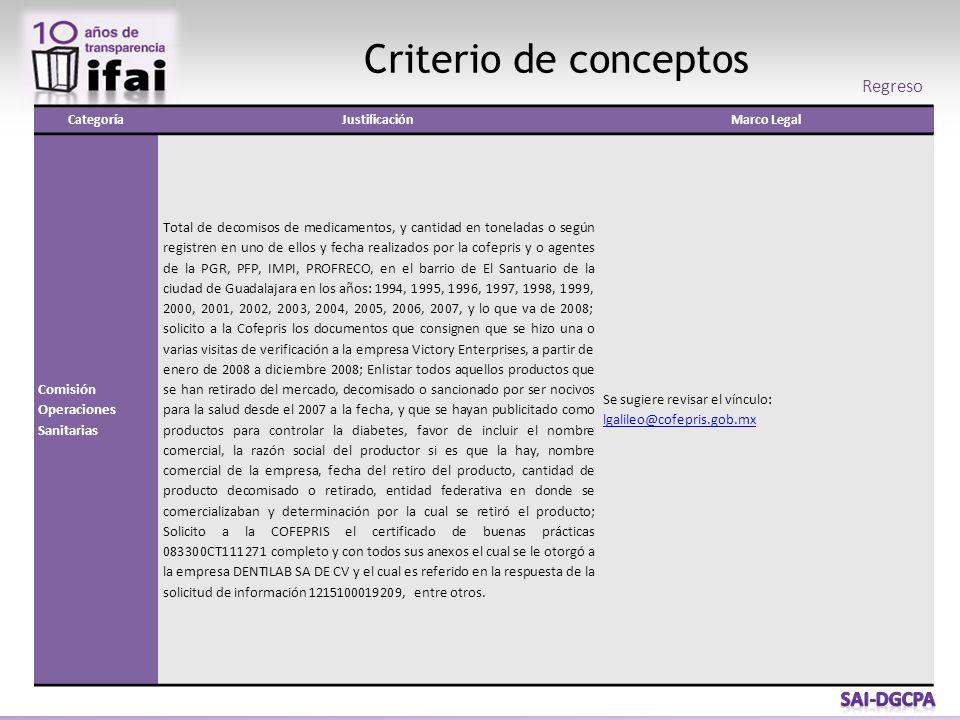 Criterio de conceptos Regreso CategoríaJustificaciónMarco Legal Comisión Operaciones Sanitarias Total de decomisos de medicamentos, y cantidad en toneladas o según registren en uno de ellos y fecha realizados por la cofepris y o agentes de la PGR, PFP, IMPI, PROFRECO, en el barrio de El Santuario de la ciudad de Guadalajara en los años: 1994, 1995, 1996, 1997, 1998, 1999, 2000, 2001, 2002, 2003, 2004, 2005, 2006, 2007, y lo que va de 2008; solicito a la Cofepris los documentos que consignen que se hizo una o varias visitas de verificación a la empresa Victory Enterprises, a partir de enero de 2008 a diciembre 2008; Enlistar todos aquellos productos que se han retirado del mercado, decomisado o sancionado por ser nocivos para la salud desde el 2007 a la fecha, y que se hayan publicitado como productos para controlar la diabetes, favor de incluir el nombre comercial, la razón social del productor si es que la hay, nombre comercial de la empresa, fecha del retiro del producto, cantidad de producto decomisado o retirado, entidad federativa en donde se comercializaban y determinación por la cual se retiró el producto; Solicito a la COFEPRIS el certificado de buenas prácticas 083300CT111271 completo y con todos sus anexos el cual se le otorgó a la empresa DENTILAB SA DE CV y el cual es referido en la respuesta de la solicitud de información 1215100019209, entre otros.
