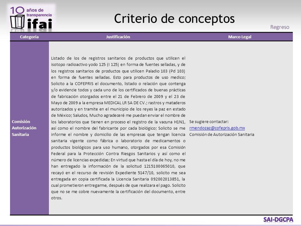 Criterio de conceptos Regreso CategoríaJustificaciónMarco Legal Comisión Autorización Sanitaria Listado de los de registros sanitarios de productos que utilicen el isotopo radioactivo yodo 125 (I 125) en forma de fuentes selladas, y de los registros sanitarios de productos que utilicen Paladio 103 (Pd 103) en forma de fuentes selladas.