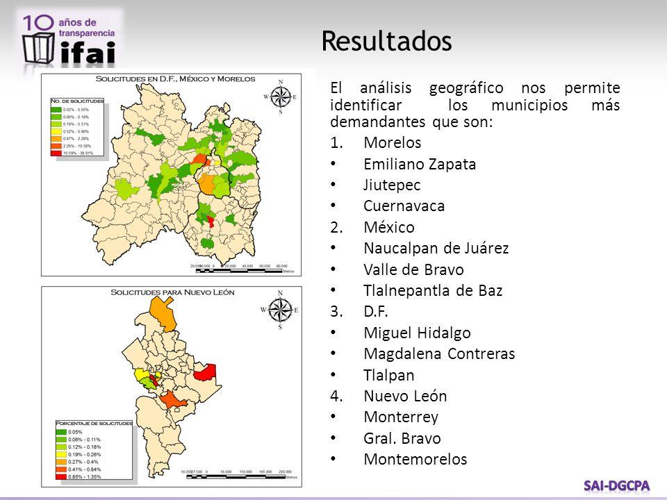 Resultados El análisis geográfico nos permite identificar los municipios más demandantes que son: 1.Morelos Emiliano Zapata Jiutepec Cuernavaca 2.México Naucalpan de Juárez Valle de Bravo Tlalnepantla de Baz 3.D.F.