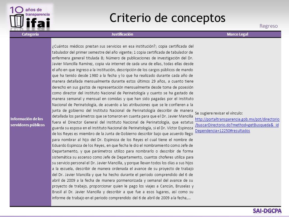 Criterio de conceptos Regreso CategoríaJustificaciónMarco Legal Información de los servidores públicos ¿Cuántos médicos prestan sus servicios en esa i
