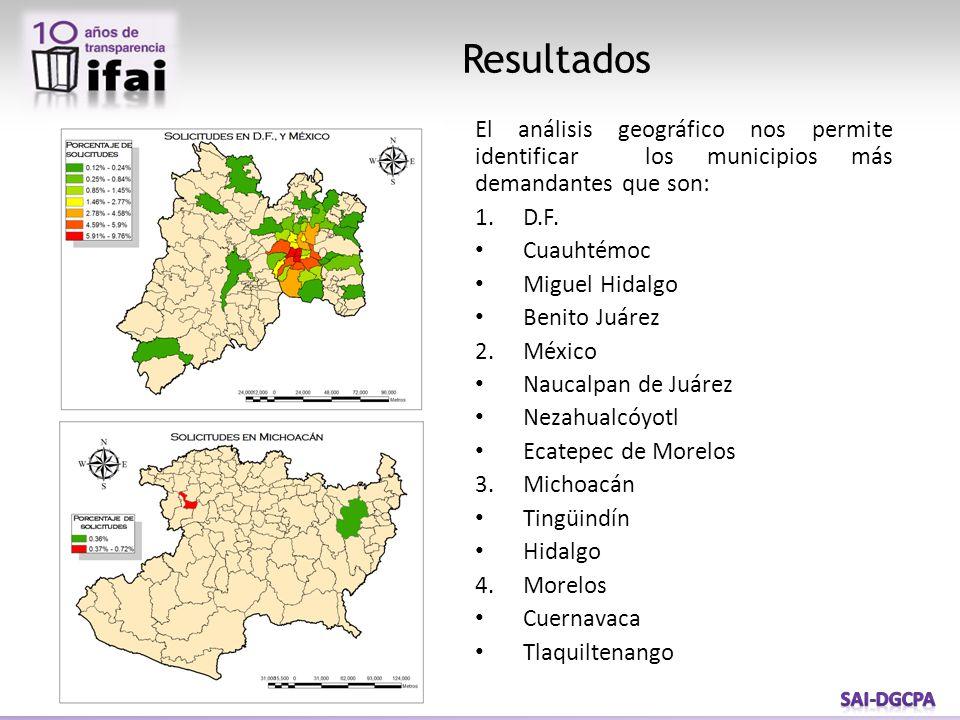 Resultados El análisis geográfico nos permite identificar los municipios más demandantes que son: 1.D.F. Cuauhtémoc Miguel Hidalgo Benito Juárez 2.Méx