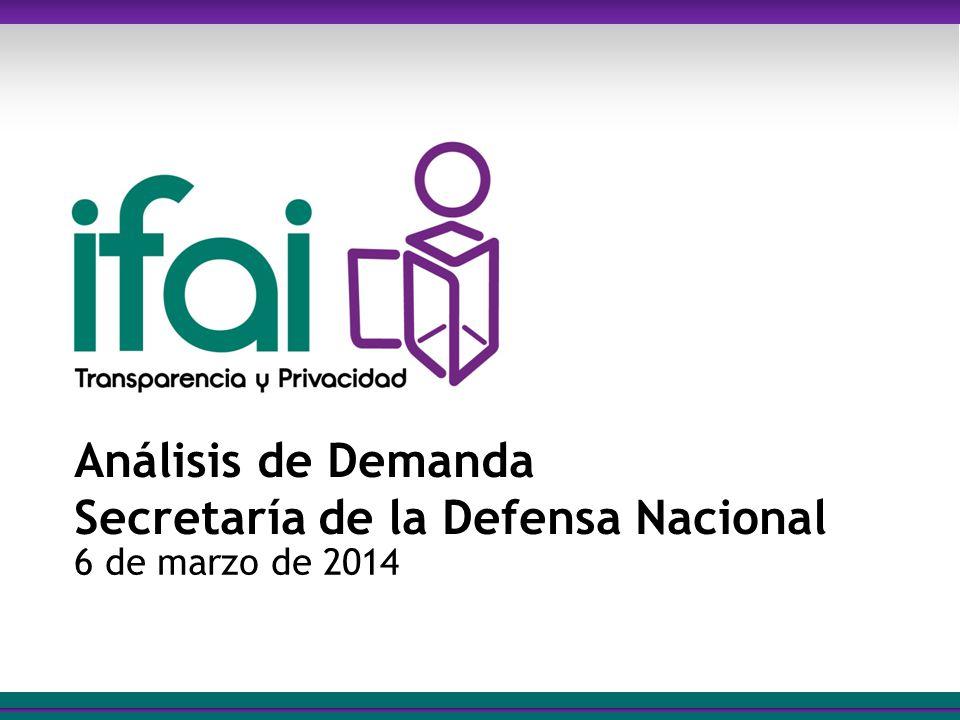 Análisis de Demanda Secretaría de la Defensa Nacional 6 de marzo de 2014