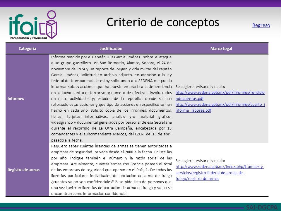 SAI-DGCPA Criterio de conceptos Regreso CategoríaJustificaciónMarco Legal Informes Informe rendido por el Capitán Luis García Jiménez sobre el ataque