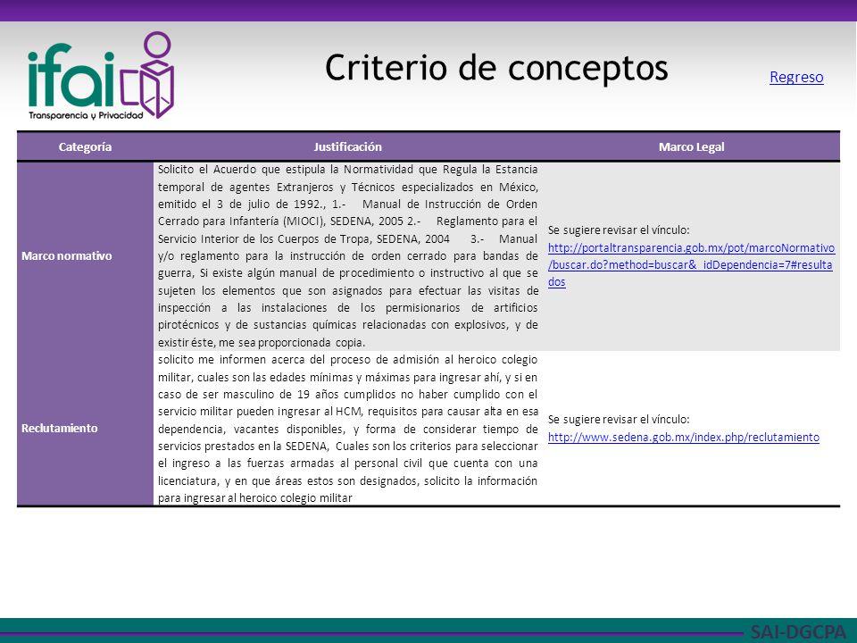 SAI-DGCPA Criterio de conceptos Regreso CategoríaJustificaciónMarco Legal Marco normativo Solicito el Acuerdo que estipula la Normatividad que Regula