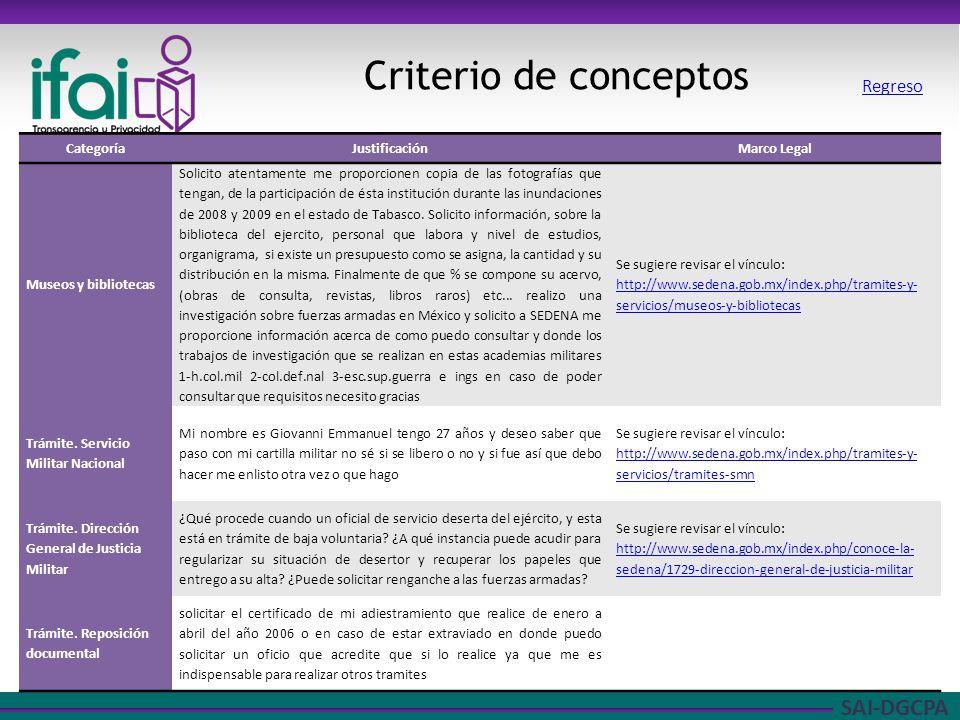 SAI-DGCPA Criterio de conceptos Regreso CategoríaJustificaciónMarco Legal Museos y bibliotecas Solicito atentamente me proporcionen copia de las fotog