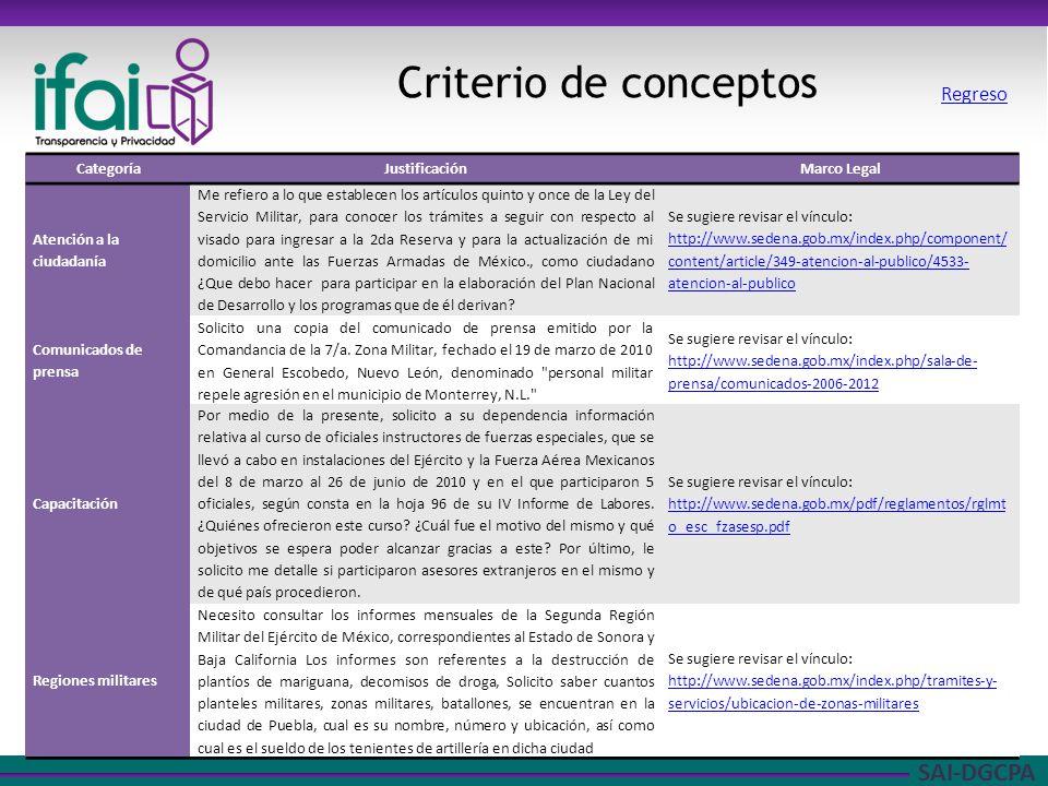 SAI-DGCPA Criterio de conceptos Regreso CategoríaJustificaciónMarco Legal Atención a la ciudadanía Me refiero a lo que establecen los artículos quinto