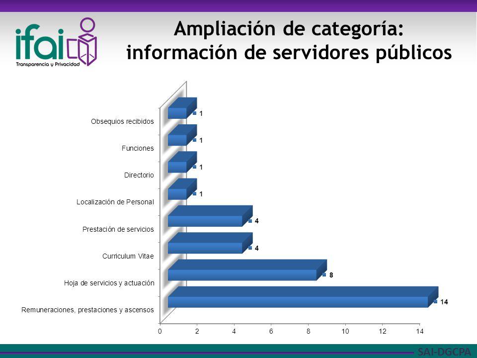 SAI-DGCPA Ampliación de categoría: contrataciones