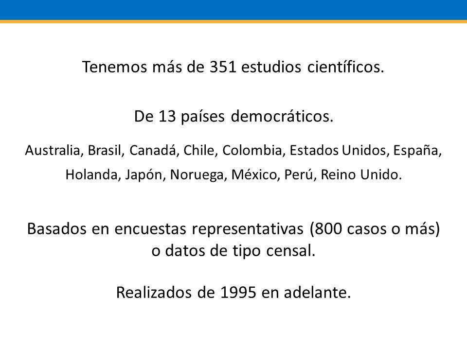Realizados de 1995 en adelante. Tenemos más de 351 estudios científicos.