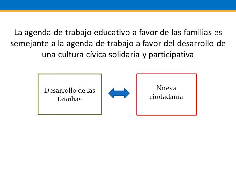 La agenda de trabajo educativo a favor de las familias es semejante a la agenda de trabajo a favor del desarrollo de una cultura cívica solidaria y participativa Desarrollo de las familias Nueva ciudadanía