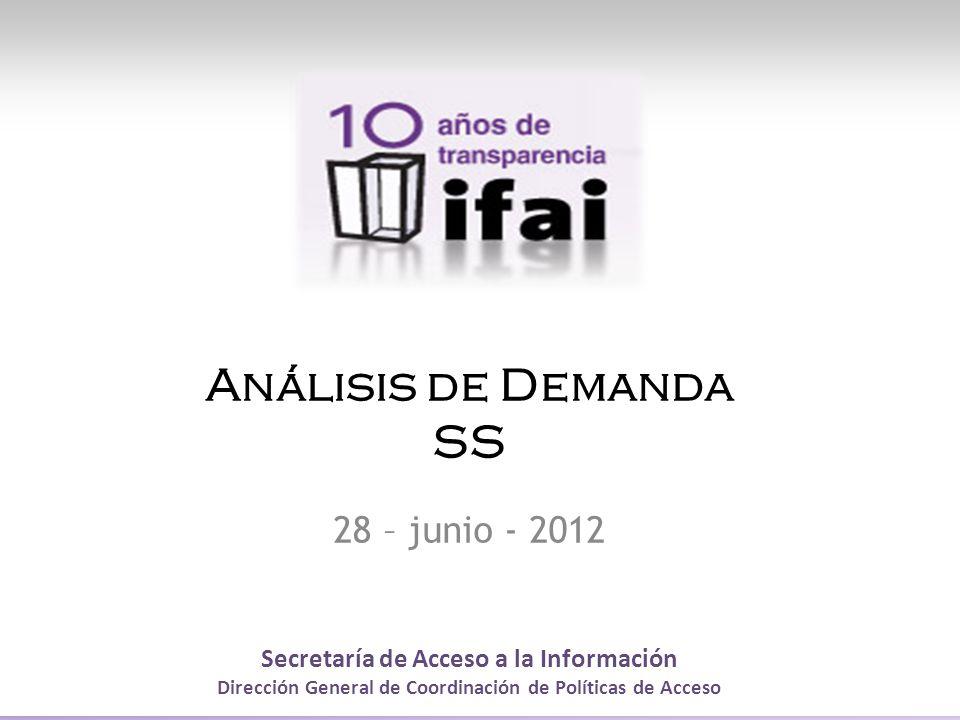 Secretaría de Acceso a la Información Dirección General de Coordinación de Políticas de Acceso Análisis de Demanda SS 28 – junio - 2012