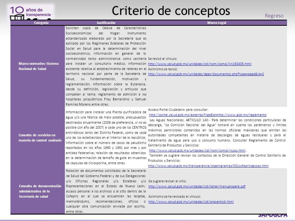 CategoríaJustificaciónMarco Legal Marco normativo Sistema Nacional de Salud Solicitan copia de Cédula de Características Socioeconómicas del Hogar.
