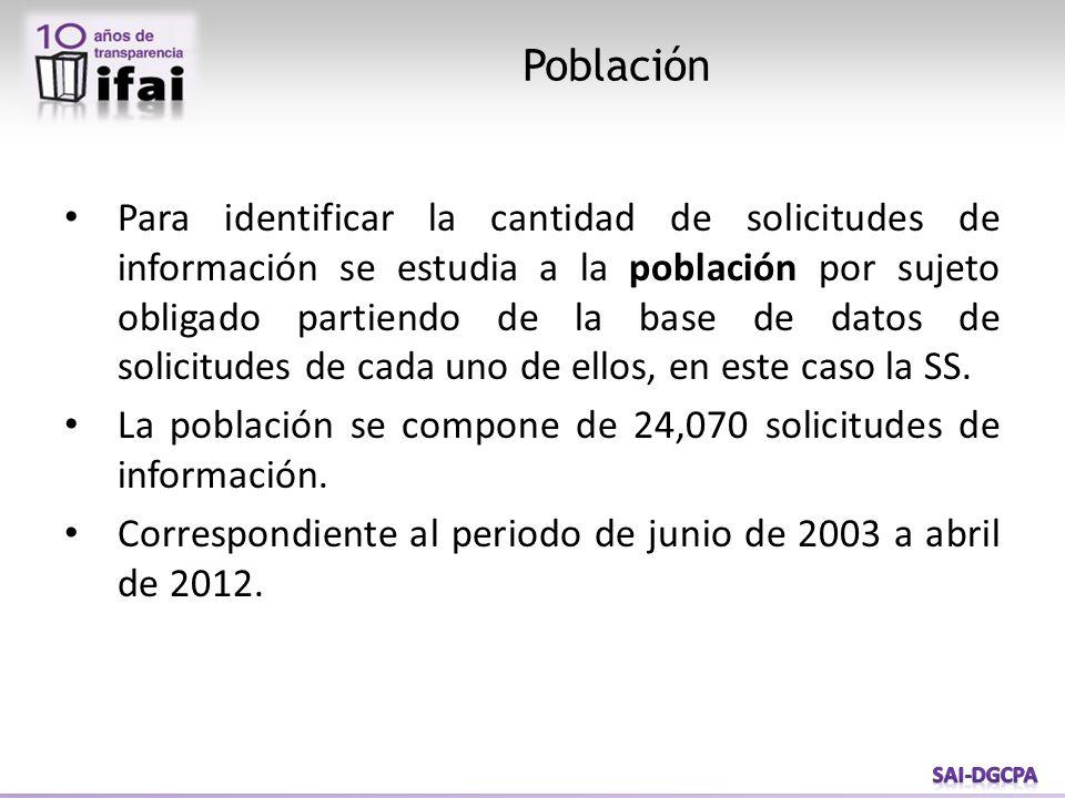 Para identificar la cantidad de solicitudes de información se estudia a la población por sujeto obligado partiendo de la base de datos de solicitudes de cada uno de ellos, en este caso la SS.