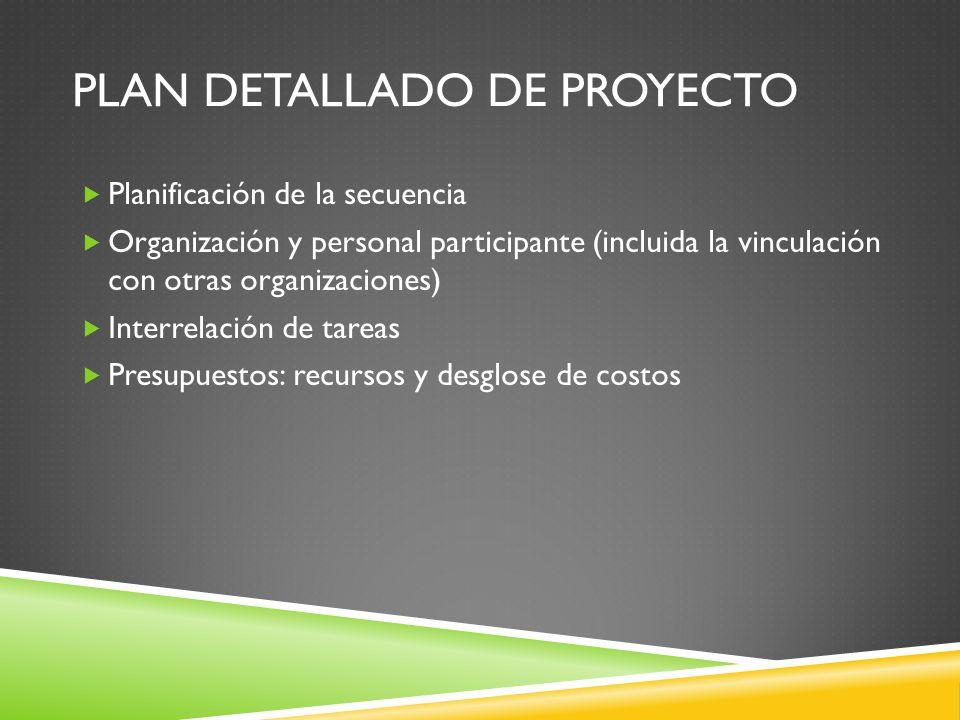 PLAN DETALLADO DE PROYECTO Planificación de la secuencia Organización y personal participante (incluida la vinculación con otras organizaciones) Interrelación de tareas Presupuestos: recursos y desglose de costos