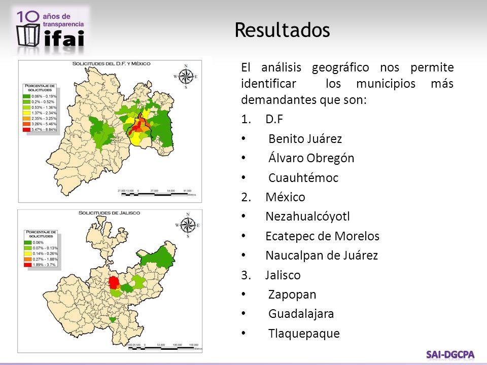 Resultados El análisis geográfico nos permite identificar los municipios más demandantes que son: 1.D.F Benito Juárez Álvaro Obregón Cuauhtémoc 2.México Nezahualcóyotl Ecatepec de Morelos Naucalpan de Juárez 3.Jalisco Zapopan Guadalajara Tlaquepaque