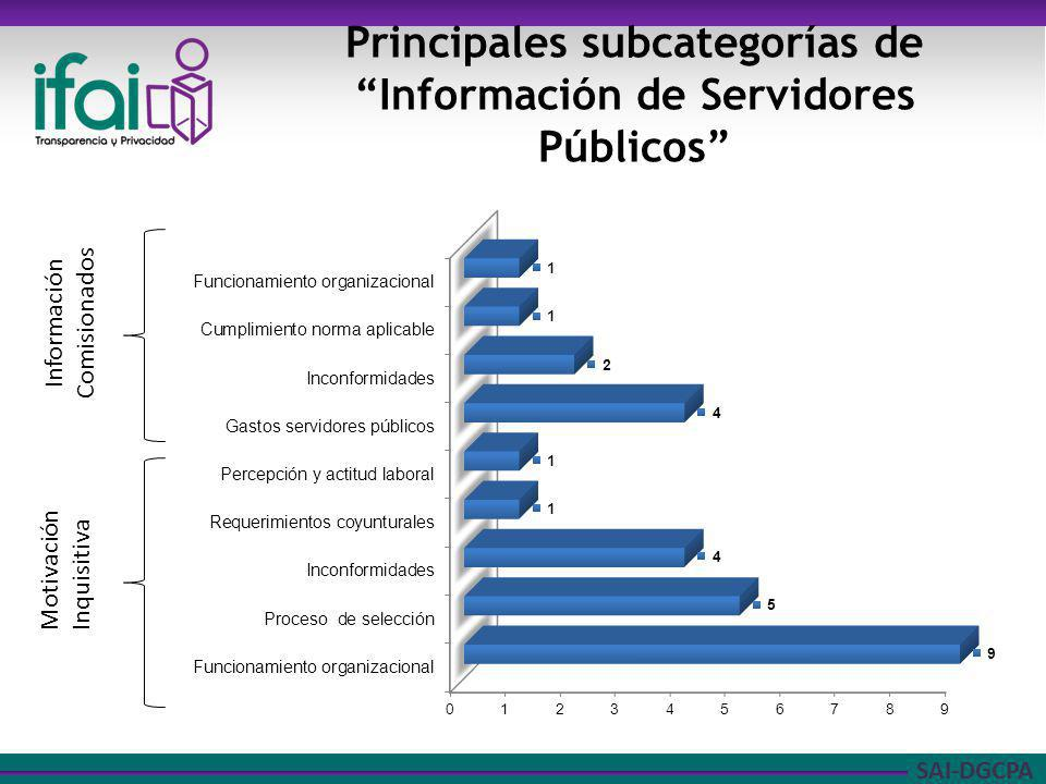 SAI-DGCPA Principales subcategorías de Información de Servidores Públicos Motivación Inquisitiva Información Comisionados