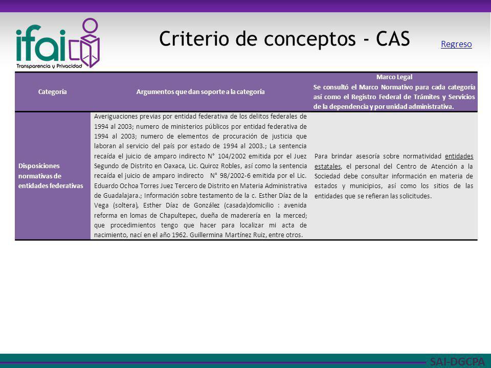 SAI-DGCPA Criterio de conceptos - CAS Regreso CategoríaArgumentos que dan soporte a la categoría Marco Legal Se consultó el Marco Normativo para cada