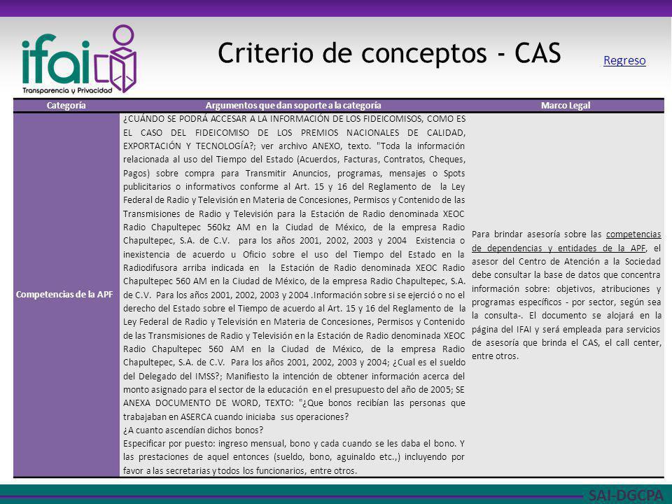 SAI-DGCPA Criterio de conceptos - CAS CategoríaArgumentos que dan soporte a la categoríaMarco Legal Competencias de la APF ¿CUÁNDO SE PODRÁ ACCESAR A