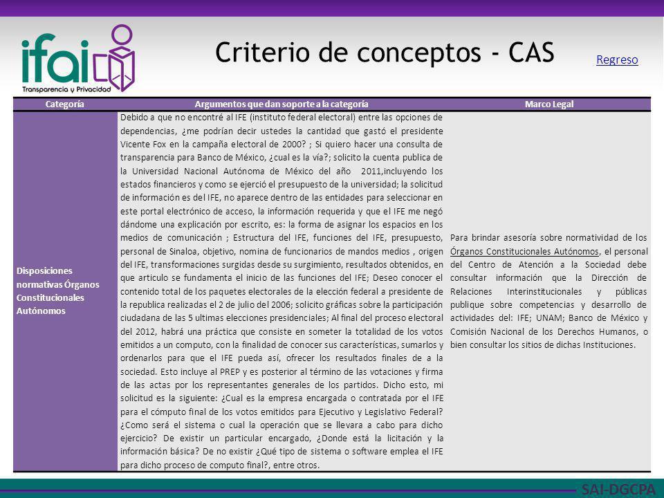 SAI-DGCPA Criterio de conceptos - CAS CategoríaArgumentos que dan soporte a la categoríaMarco Legal Disposiciones normativas Órganos Constitucionales