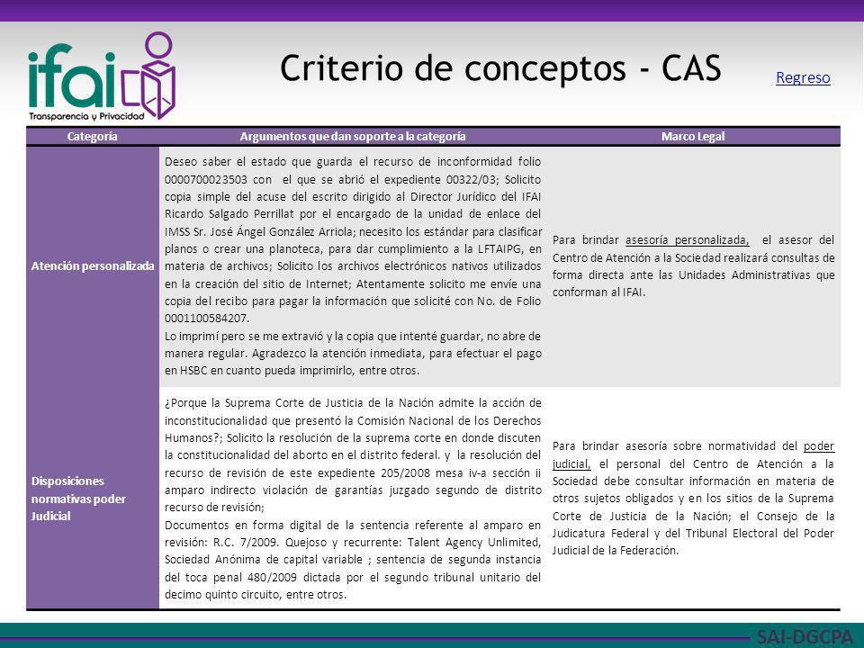 SAI-DGCPA Criterio de conceptos - CAS CategoríaArgumentos que dan soporte a la categoríaMarco Legal Atención personalizada Deseo saber el estado que g