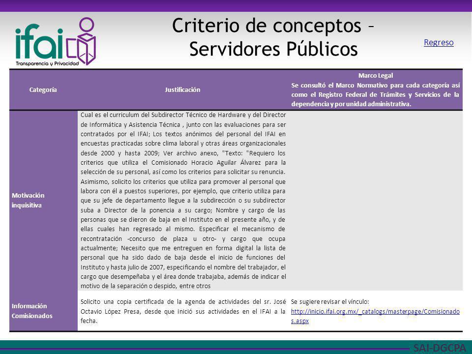 SAI-DGCPA Criterio de conceptos – Servidores Públicos Regreso CategoríaJustificación Marco Legal Se consultó el Marco Normativo para cada categoría as