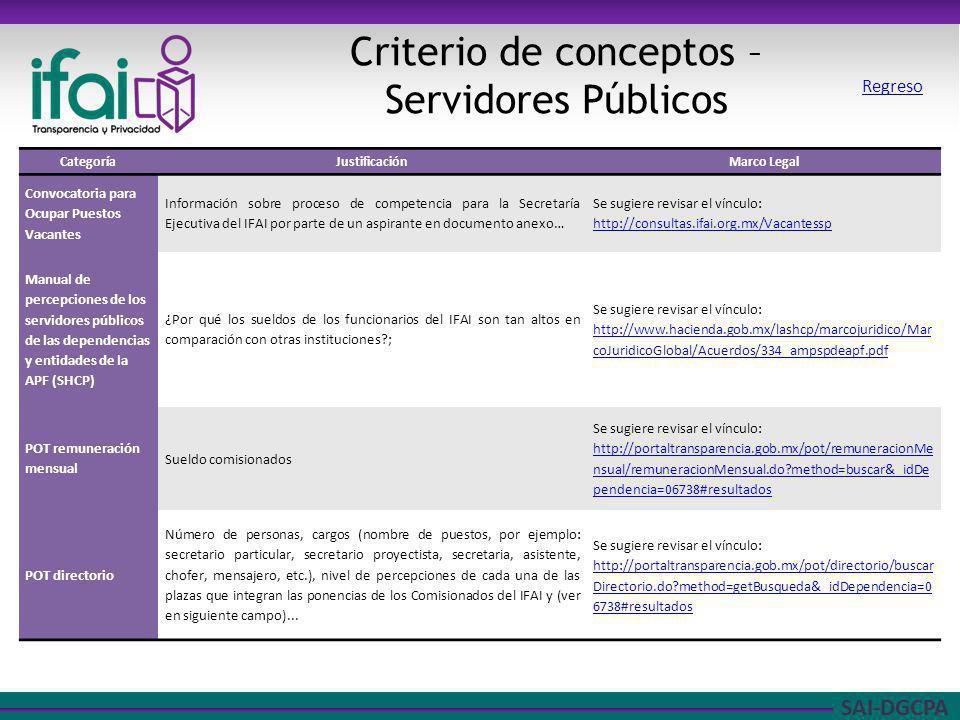 SAI-DGCPA Criterio de conceptos – Servidores Públicos CategoríaJustificaciónMarco Legal Convocatoria para Ocupar Puestos Vacantes Información sobre pr