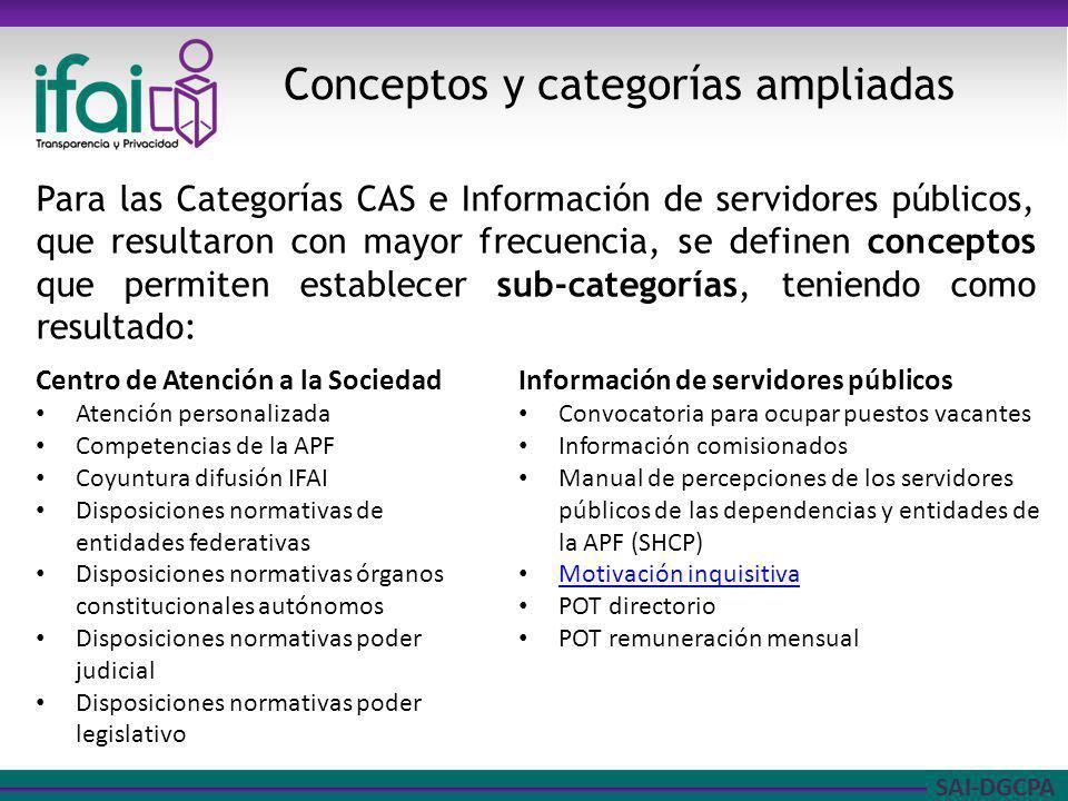 SAI-DGCPA Criterio de conceptos - CAS Regreso CategoríaArgumentos que dan soporte a la categoría Marco Legal Se consultó el Marco Normativo para cada categoría así como el Registro Federal de Trámites y Servicios de la dependencia y por unidad administrativa.