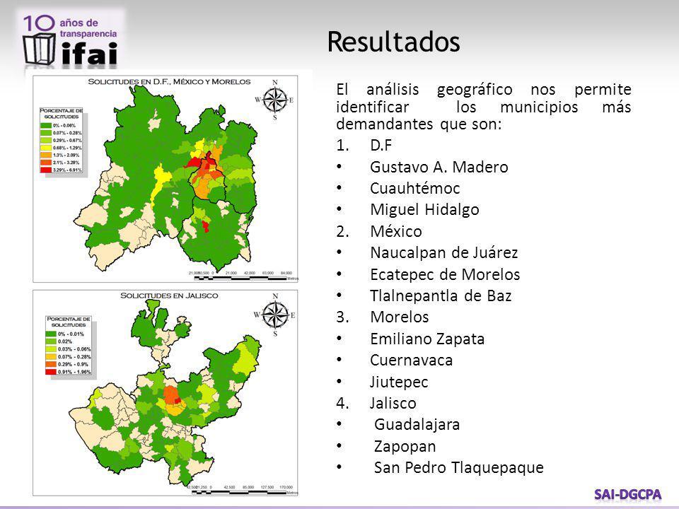 Resultados El análisis geográfico nos permite identificar los municipios más demandantes que son: 1.D.F Gustavo A.