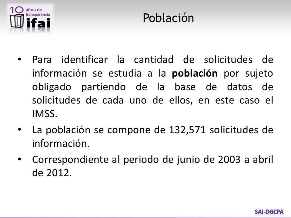 Para identificar la cantidad de solicitudes de información se estudia a la población por sujeto obligado partiendo de la base de datos de solicitudes de cada uno de ellos, en este caso el IMSS.