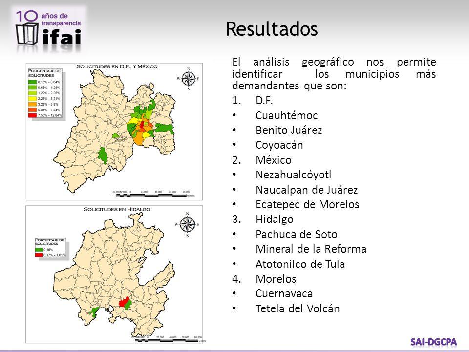 Resultados El análisis geográfico nos permite identificar los municipios más demandantes que son: 1.D.F. Cuauhtémoc Benito Juárez Coyoacán 2.México Ne