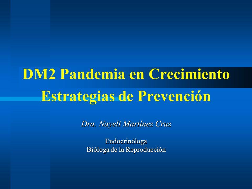 Dra. Nayeli Martínez Cruz Endocrinóloga Bióloga de la Reproducción DM2 Pandemia en Crecimiento Estrategias de Prevención