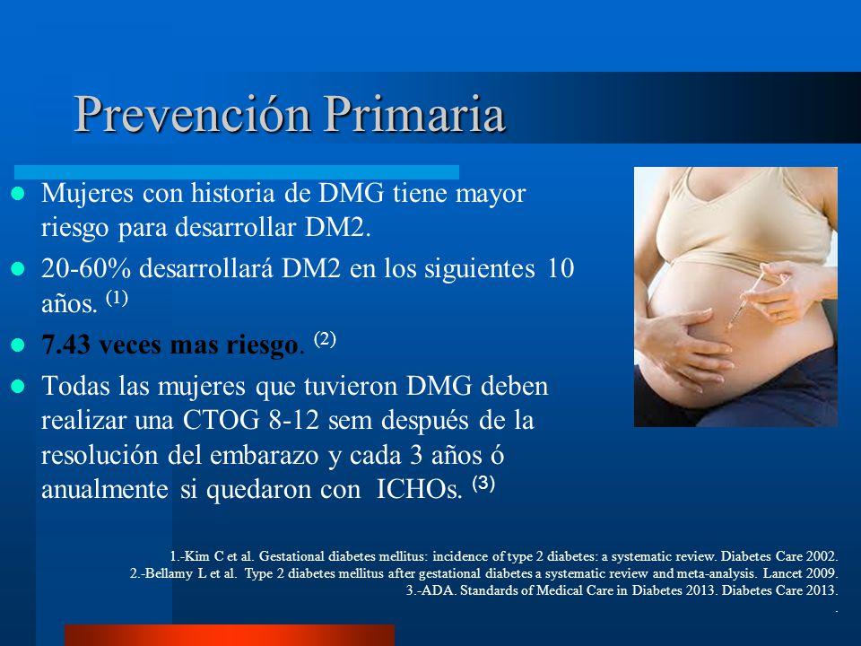 Mujeres con historia de DMG tiene mayor riesgo para desarrollar DM2.
