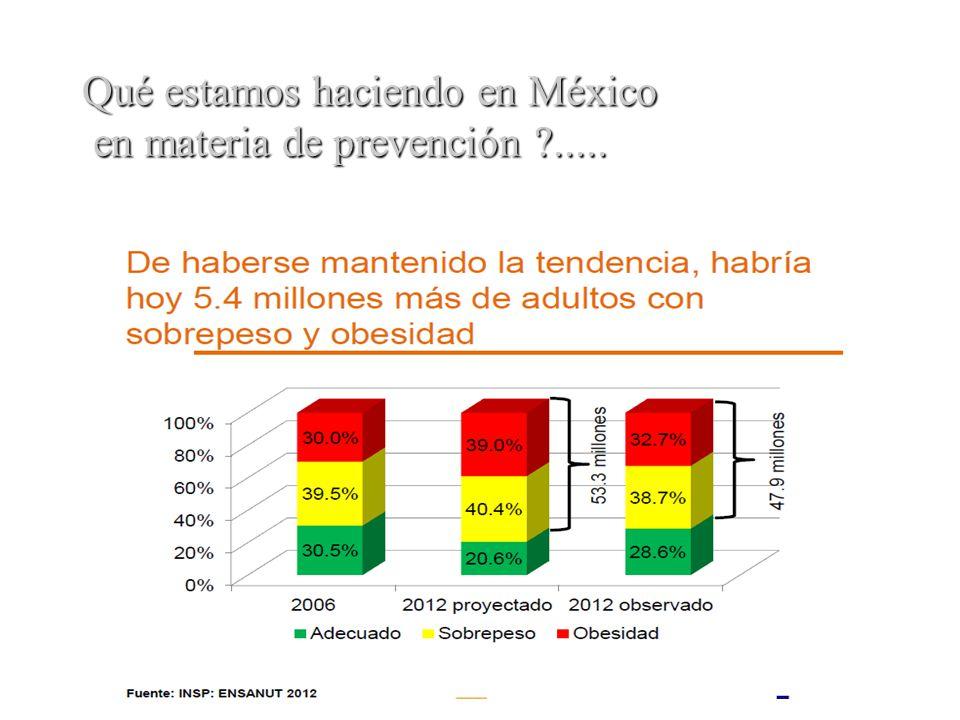 Qué estamos haciendo en México en materia de prevención ?.....