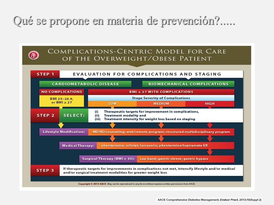 Qué se propone en materia de prevención?.....